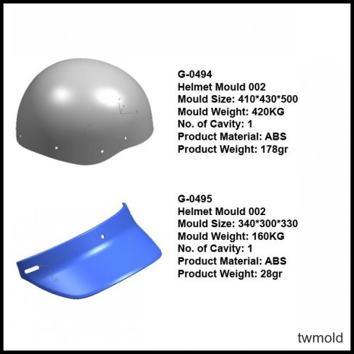 Helmet mould design